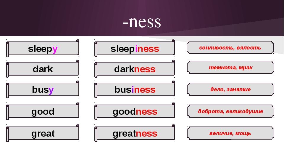 -ness sleepy dark busy good great сонливость, вялость дело, занятие доброта,...