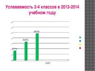Успеваемость 2-4 классов в 2013-2014 учебном году