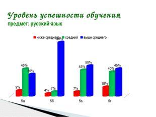 Уровень успешности обучения предмет: русский язык