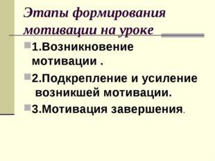 Этапы формирования мотивации на уроке 1.Возникновение мотивации . 2.Подкрепле