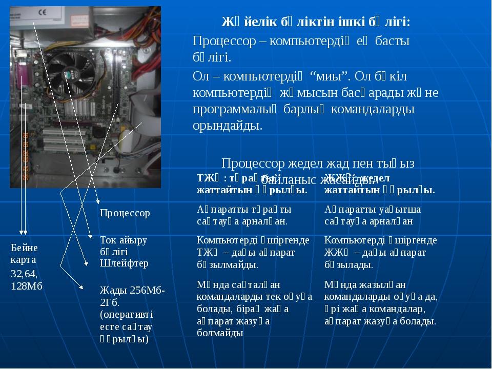 Жүйелік бөліктін ішкі бөлігі: Процессор – компьютердің ең басты бөлігі. Ол –...