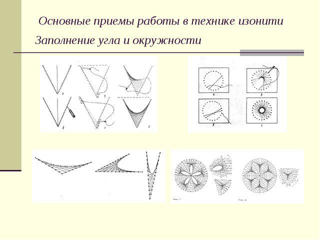Основные приемы работы в технике изонити Заполнение угла и окружности