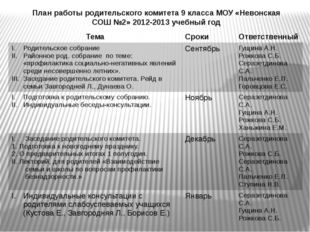 План работы родительского комитета 9 класса МОУ «Невонская СОШ №2» 2012-2013