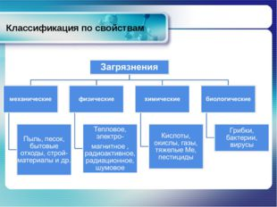 Классификация по свойствам