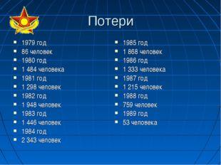 Потери 1979 год 86 человек 1980 год 1484 человека 1981 год 1298 человек 198