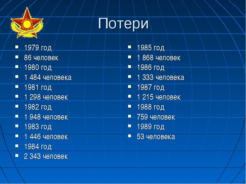 Потери 1979 год 86 человек 1980 год 1484 человека 1981 год 1298 человек 198...