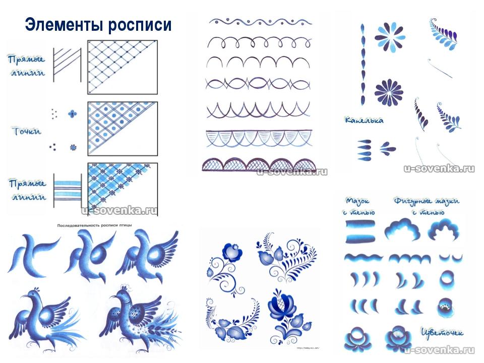 Элементы росписи