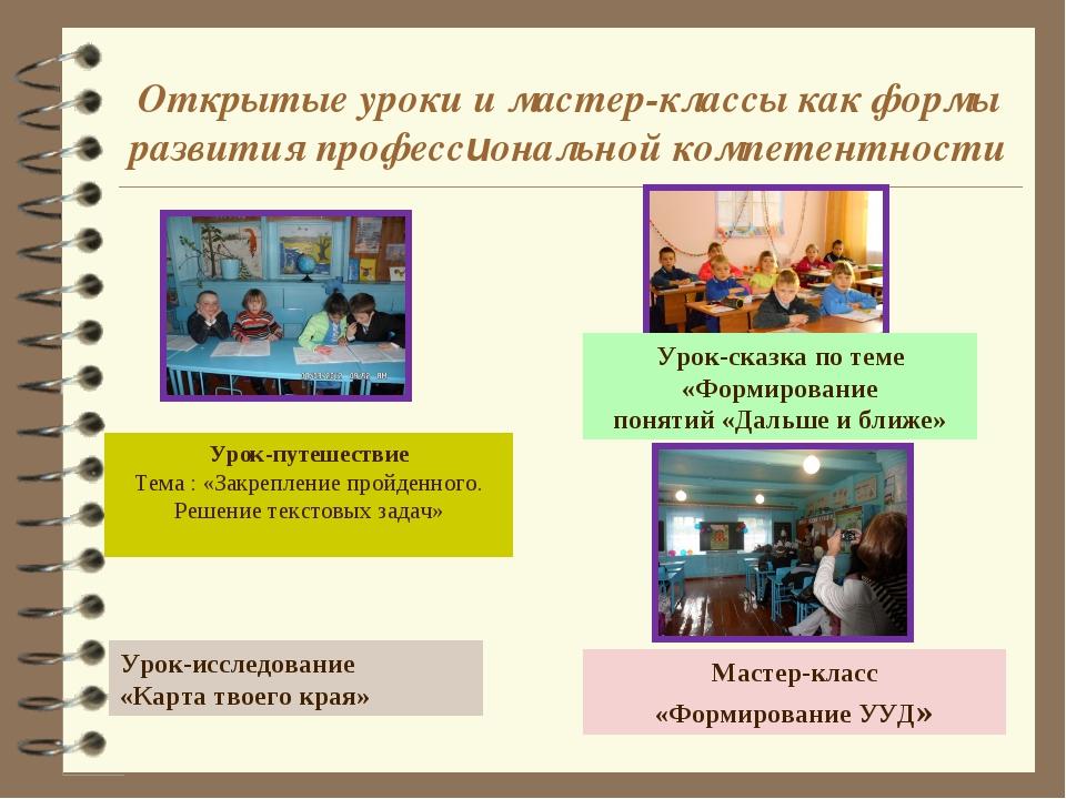 Открытые уроки и мастер-классы как формы развития профессиональной компетентн...