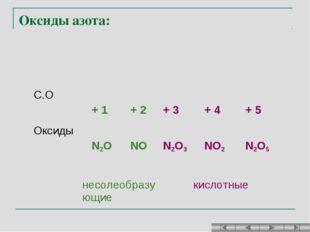 Оксиды азота: С.О + 1 + 2 + 3 + 4 + 5 Оксиды N2O NO N2O3 NO2  N2O5