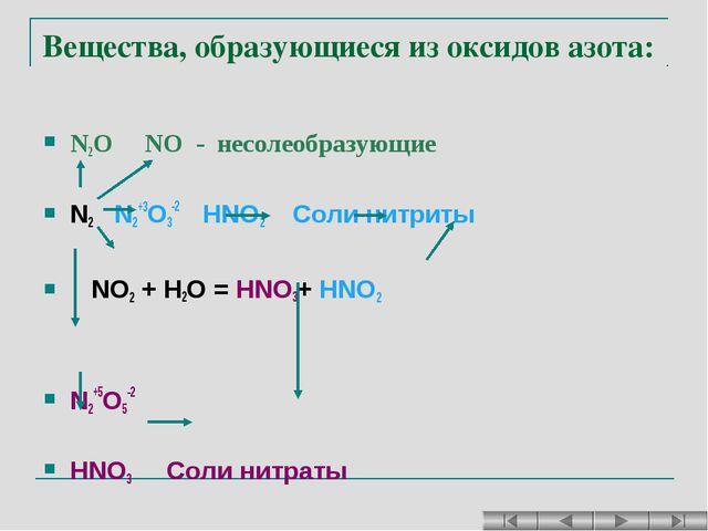 Вещества, образующиеся из оксидов азота: N2O NO - несолеобразующие N2 N2+3O3-...