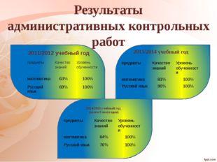 2014/2015 учебный год (итоги I полугодия) 2013/2014 учебный год 2011/2012 уч