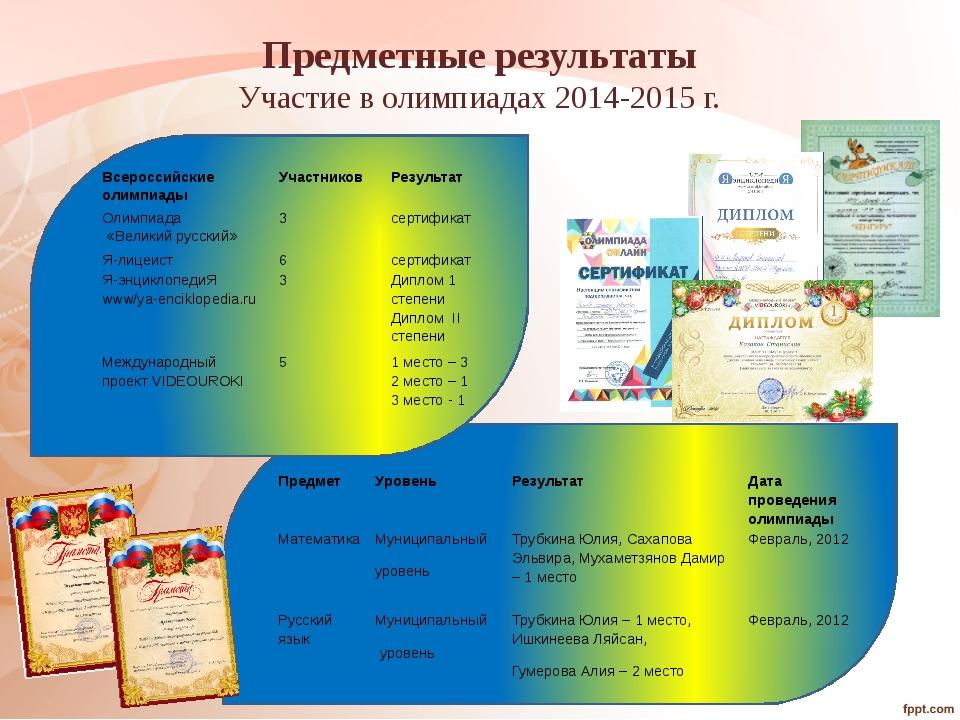Предметные результаты Участие в олимпиадах 2014-2015 г. Предмет Уровень Резу...