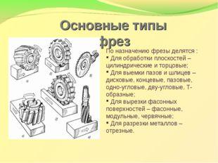 Основные типы фрез По назначению фрезы делятся : Для обработки плоскостей – ц