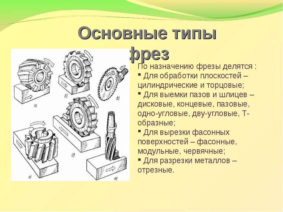 Основные типы фрез По назначению фрезы делятся : Для обработки плоскостей – ц...
