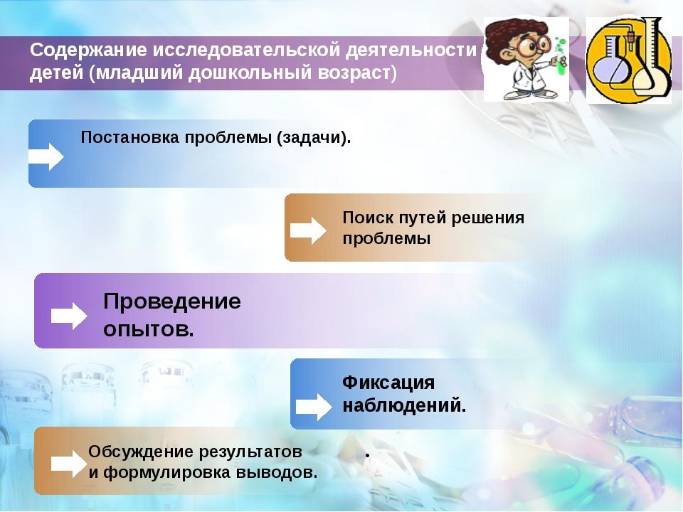 Содержание исследовательской деятельности детей (младший дошкольный возраст)...