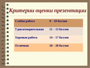 Критерии оценки презентации Слабая работа 0 – 10 баллов Удовлетворительная