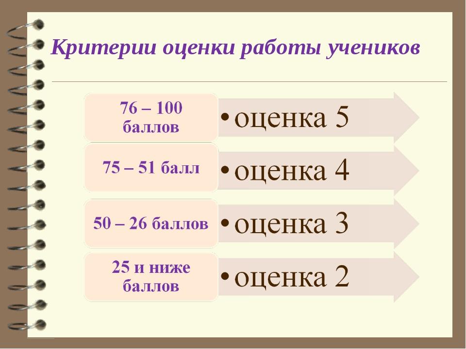Критерии оценки работы учеников