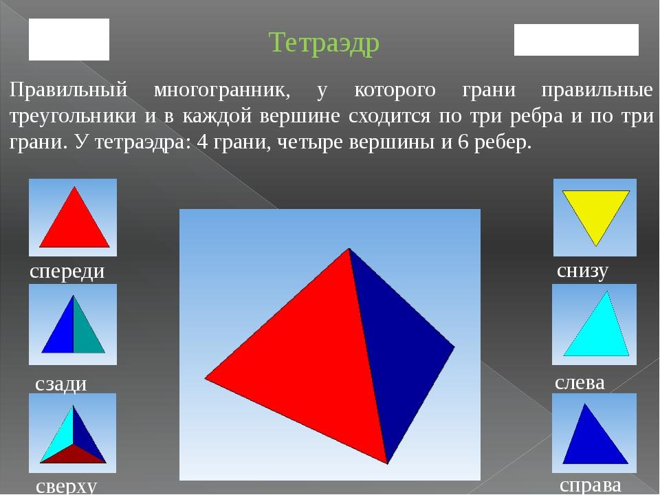 спереди слева снизу сверху сзади справа Правильный многогранник, у которого г...