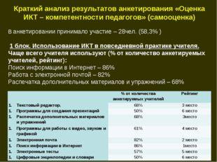 Краткий анализ результатов анкетирования «Оценка ИКТ – компетентности педагог