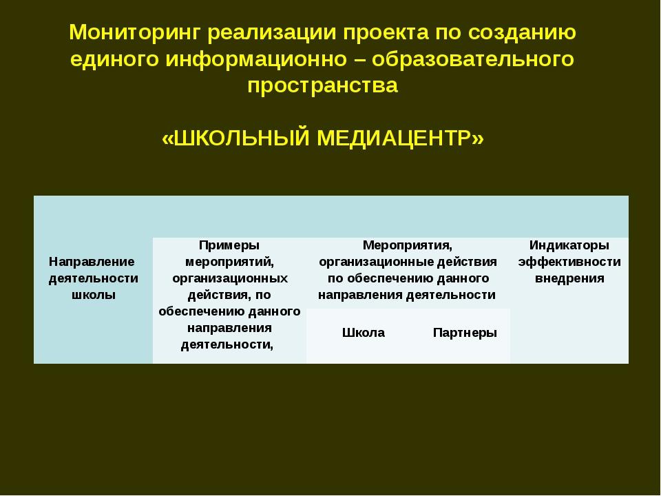 Мониторинг реализации проекта по созданию единого информационно – образовател...