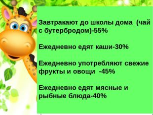 Завтракают до школы дома (чай с бутербродом)-55% Ежедневно едят каши-30% Еже