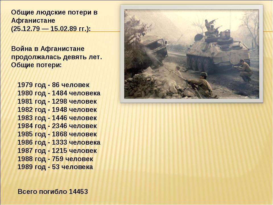 Общие людские потери в Афганистане (25.12.79 — 15.02.89 гг.): Война в Афганис...