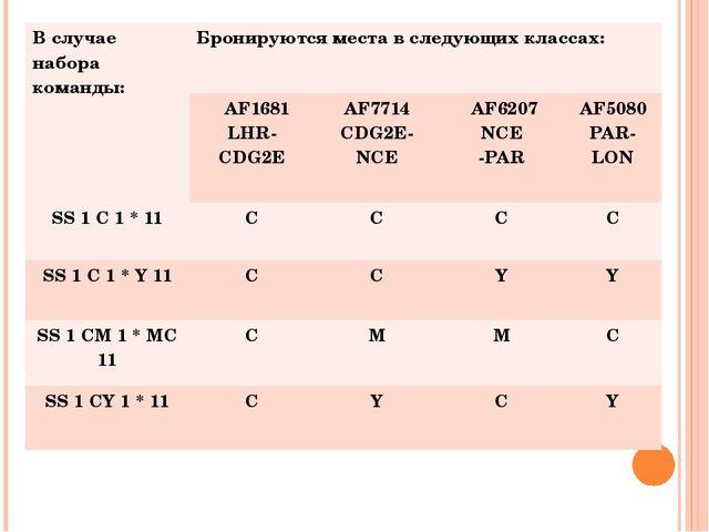 Вслучае набора команды: Бронируются места в следующих классах: AF1681 LHR-СDG...
