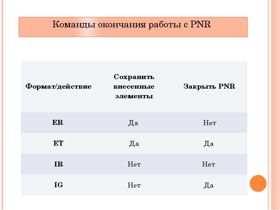 Команды окончания работы с PNR Формат/действие Сохранить внесенные элементы З...