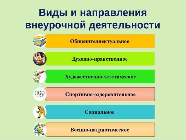 Виды и направления внеурочной деятельности
