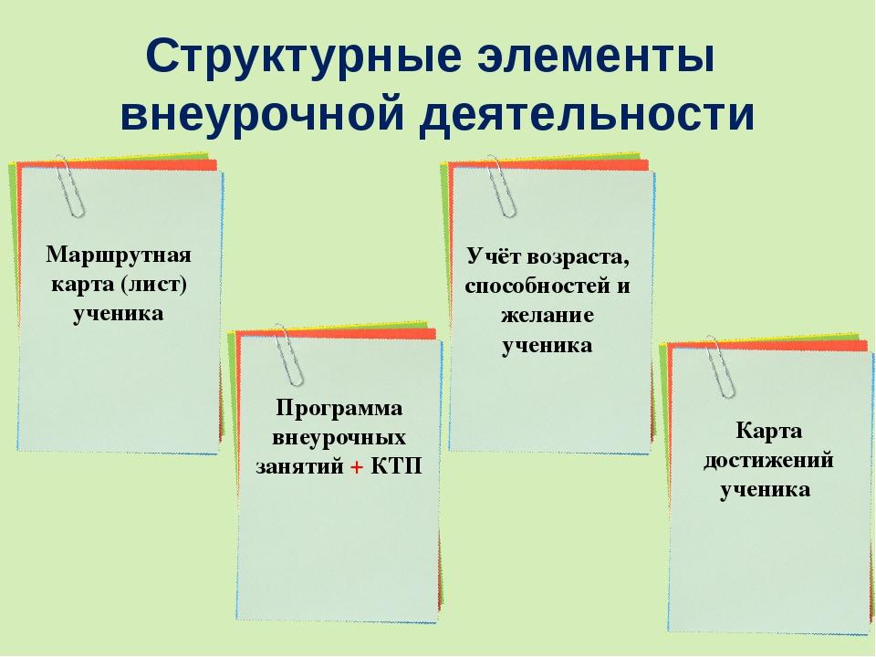 Структурные элементы внеурочной деятельности Маршрутная карта (лист) ученика...