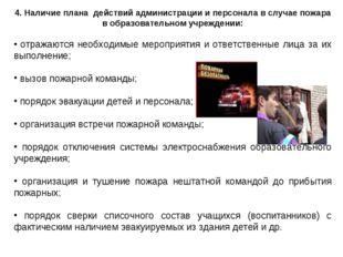 4. Наличие плана действий администрации и персонала в случае пожара в образов