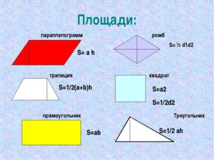 Площади: S= a h S= ½ d1d2 S=1/2(a+b)h S=a2 S=ab S=1/2d2 S=1/2 ah параллелогра
