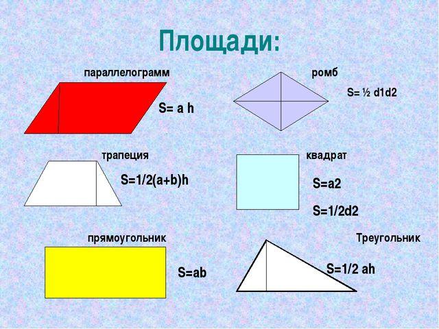 Площади: S= a h S= ½ d1d2 S=1/2(a+b)h S=a2 S=ab S=1/2d2 S=1/2 ah параллелогра...