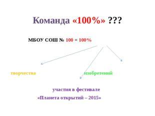 Команда «100%» ??? МБОУ СОШ № 100 = 100% творчества изобретений участия в фес