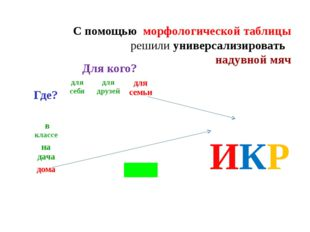 С помощью морфологической таблицы решили универсализировать надувной мяч ИКР