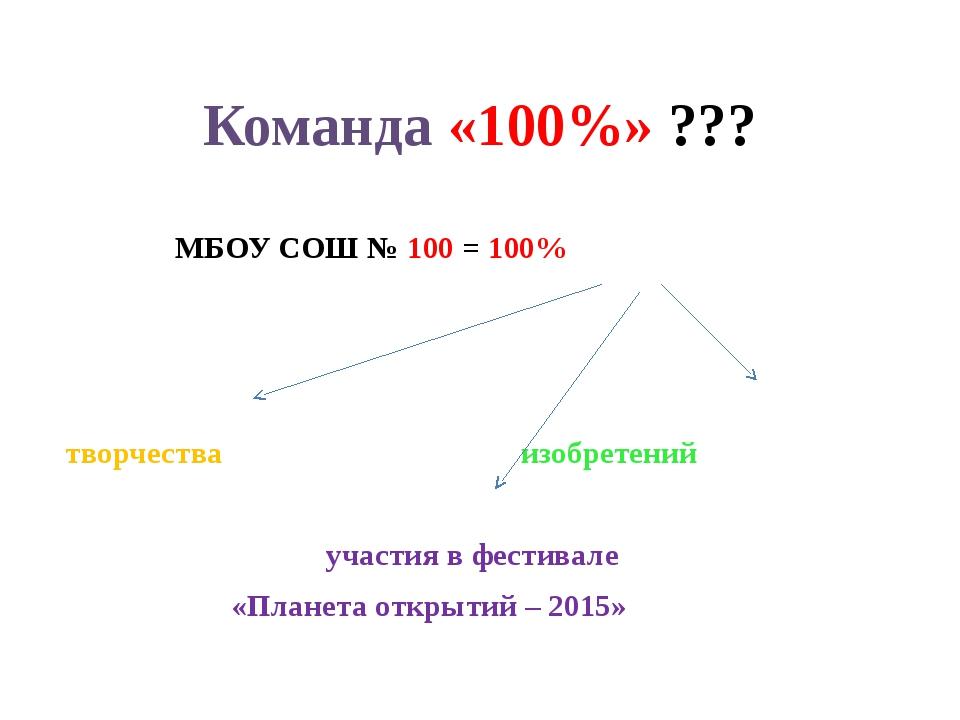 Команда «100%» ??? МБОУ СОШ № 100 = 100% творчества изобретений участия в фес...