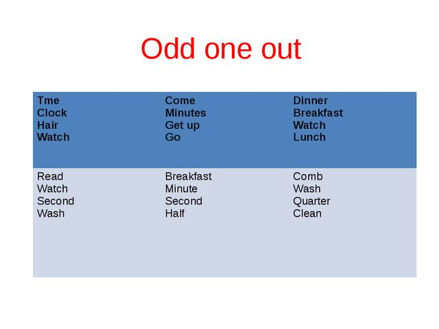 Odd one out Tme Clock Hair Watch Come Minutes Get up Go Dinner Breakfast Wat...