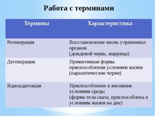 Работа с терминами Термины Характеристика Регенерация Восстановлениевновь ут