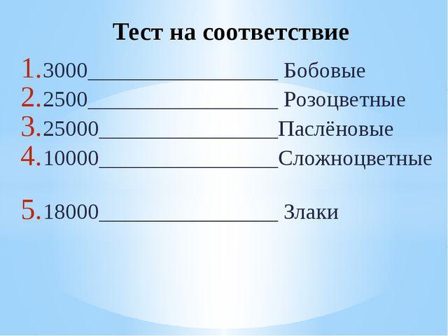 3000_________________ Бобовые 2500_________________ Розоцветные 25000________...