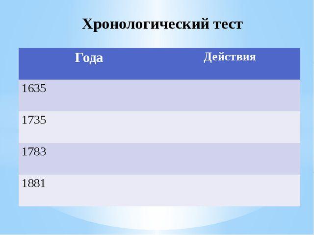 Хронологический тест Года Действия 1635 1735 1783 1881