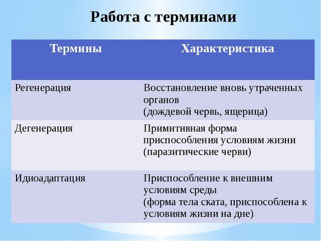 Работа с терминами Термины Характеристика Регенерация Восстановлениевновь ут...