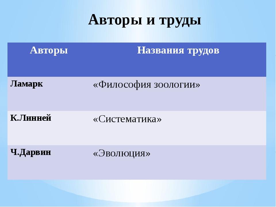 Авторы и труды Авторы Названиятрудов Ламарк «Философия зоологии» К.Линней «С...