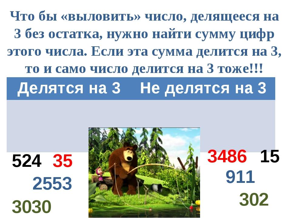 Что бы «выловить» число, делящееся на 3 без остатка, нужно найти сумму цифр э...