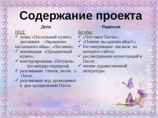 Содержание проекта Дети Родители НОД: лепка «Пасхальныйкулич»; рисование«Укра