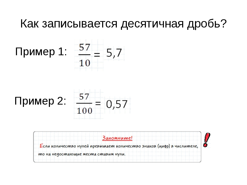 Как записывается десятичная дробь? Пример 1: Пример 2: