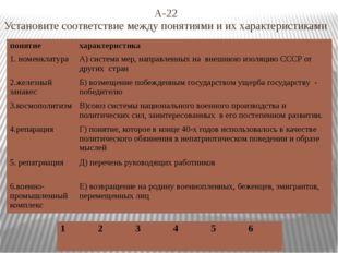 А-22 Установите соответствие между понятиями и их характеристиками понятие ха