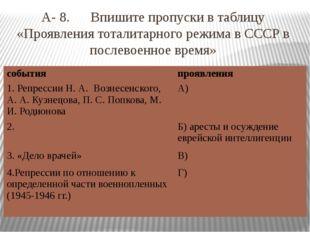 А- 8. Впишите пропуски в таблицу «Проявления тоталитарного режима в СССР в по