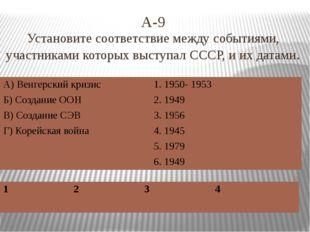 А-9 Установите соответствие между событиями, участниками которых выступал ССС