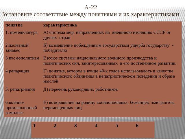 А-22 Установите соответствие между понятиями и их характеристиками понятие ха...