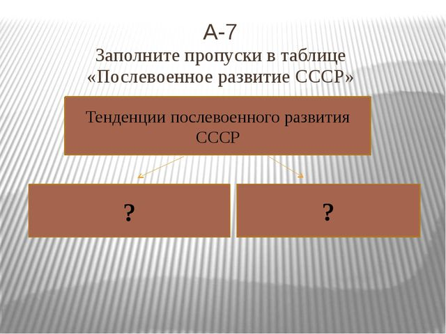 А-7 Заполните пропуски в таблице «Послевоенное развитие СССР» Тенденции после...